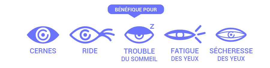 Bienfaits masseur oculaire