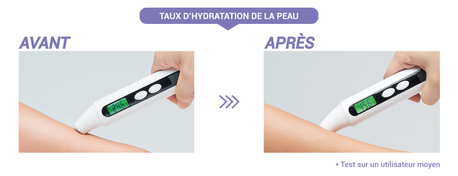 Test hydratation de la peau