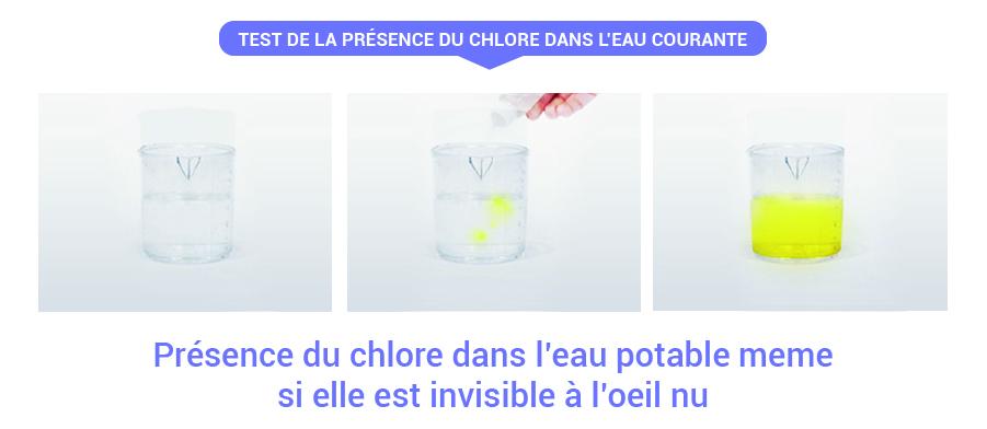 Chlore eau courante